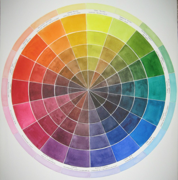 Building Your Palette Of Colours