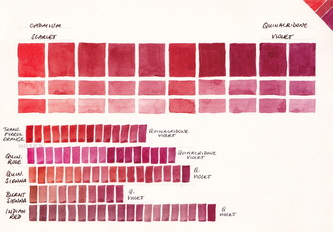 watercolour mixing charts jane blundell artist